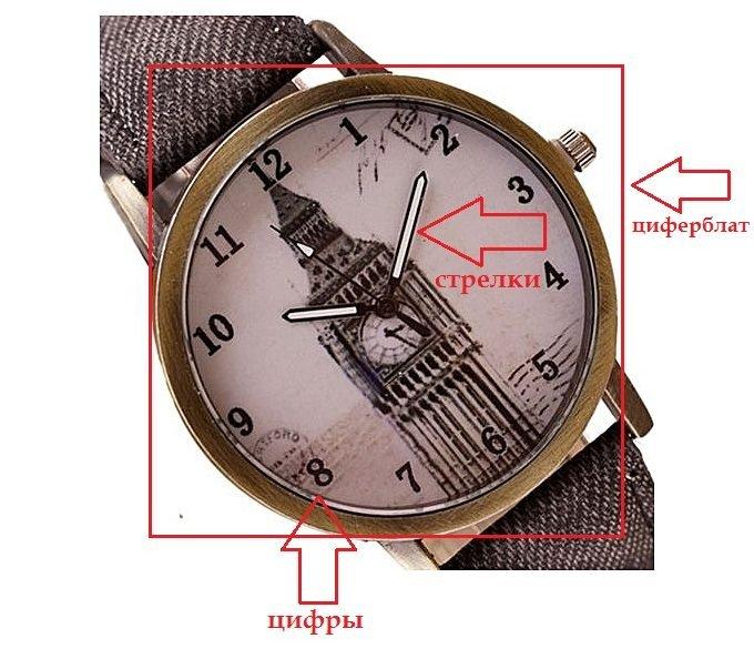 Что означает циферблат на наручных часах – полное описание элемента
